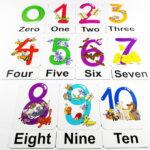Okuling Numbers – Sayılar Magnet